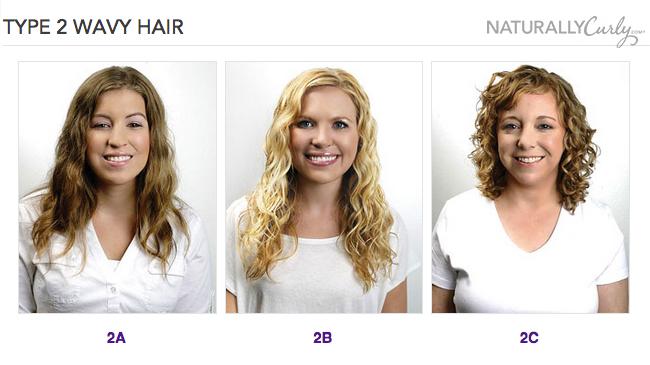 type hair wavy hair ondulado