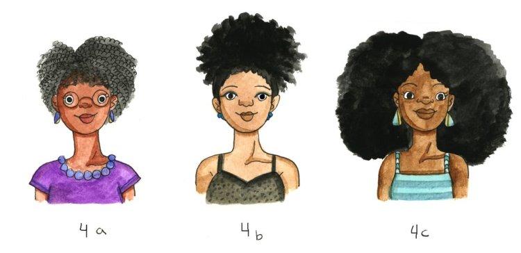 Type-4-Coily-Hair